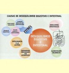 Información sobre: Los Probióticos