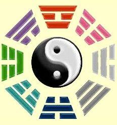 El Feng Shui Personal - Artículo informativo de Jaume Queral - Naturópata
