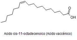 Ácidos grasos omega 7