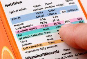 Deficiencia de vitaminas y minerales
